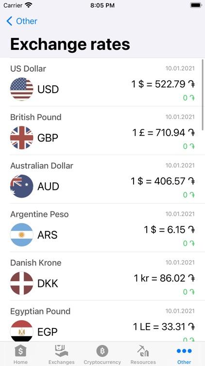 Exchange rates of Armenia screenshot-4