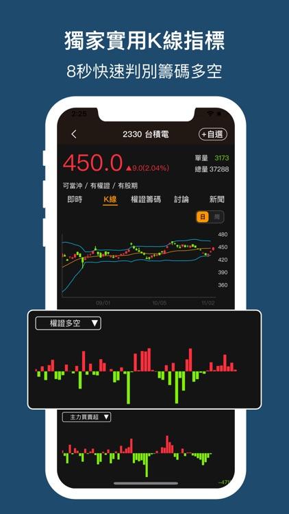 權證小哥-股市全方位獨門監控 screenshot-4
