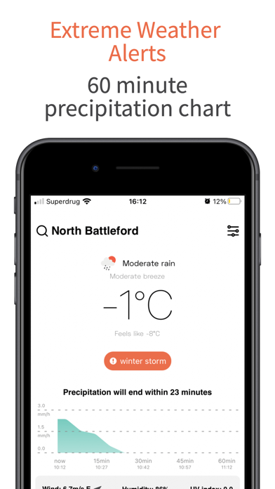 messages.download OpenWeather software