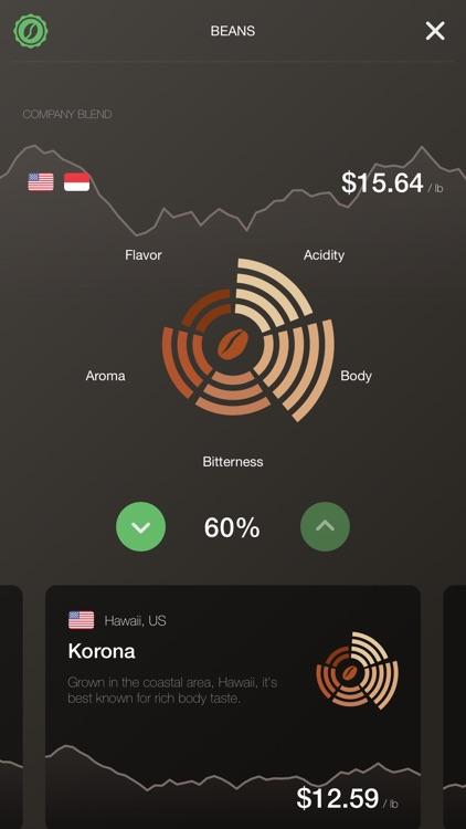 Coffee Inc: Business Tycoon screenshot-5