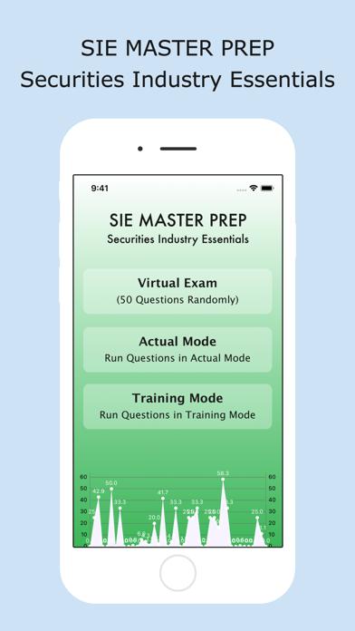 SIE Master Prep 1