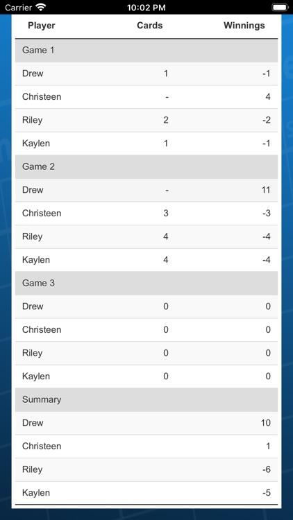 Poker Pool Scorecard screenshot-3