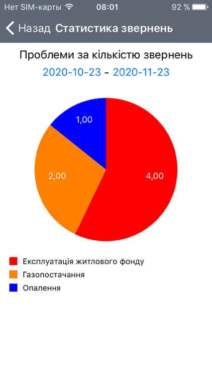 КЦ Хлібодар screenshot-3