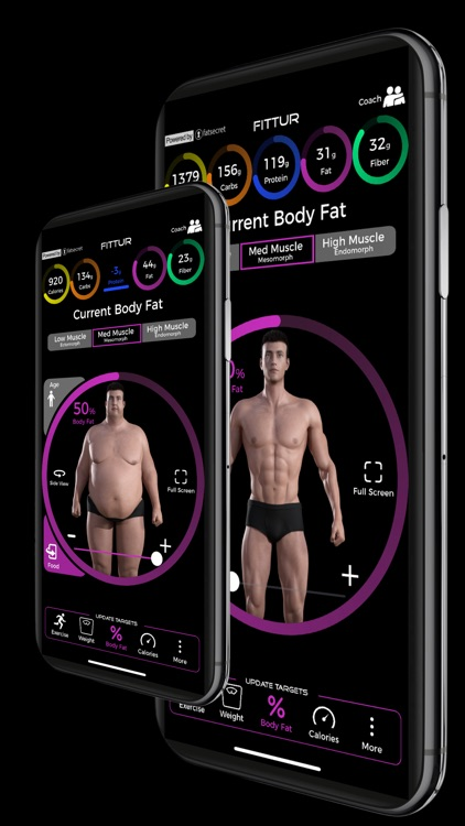 Body Fat Calculator By Fittur