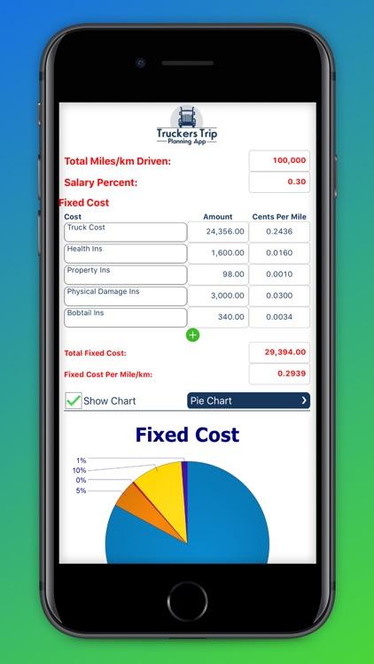 Cost Per Mile App
