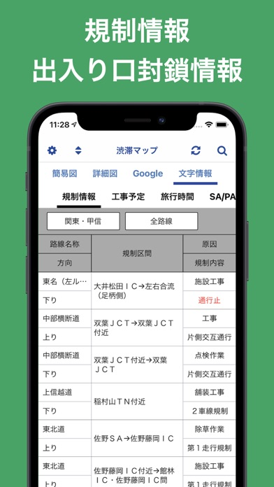 渋滞情報マップ(渋滞・高速道路・渋滞予測) ScreenShot5