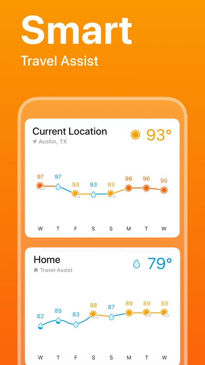 Weather Line – New Widgets screenshot-7