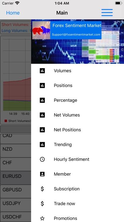 Forex Sentiment Market screenshot-5