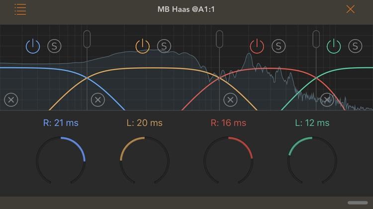 Multiband Haas Effect