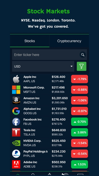 BullsEye - US Stocks & Crypto