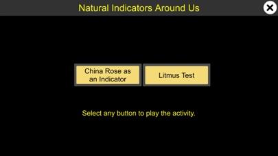 Natural Indicators Around us screenshot 1
