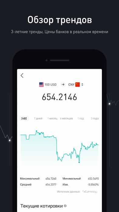 Конвертер валют - xCurrencyСкриншоты 2