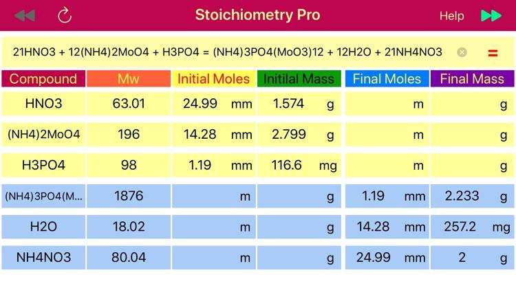 Stoichiometry Pro