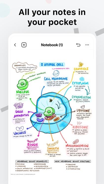 Note-Taking & PDF Markup