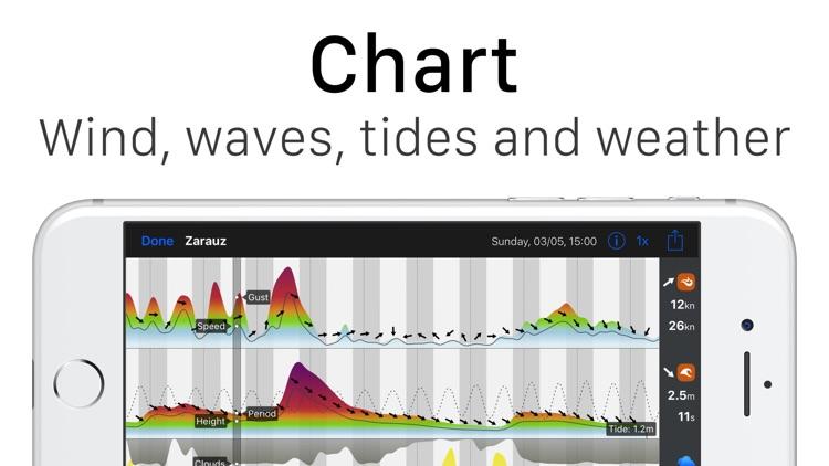 Wisuki - Wind and Waves