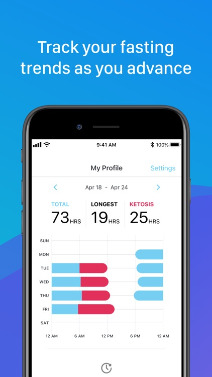 LIFE Fasting Progress Tracker screenshot-4