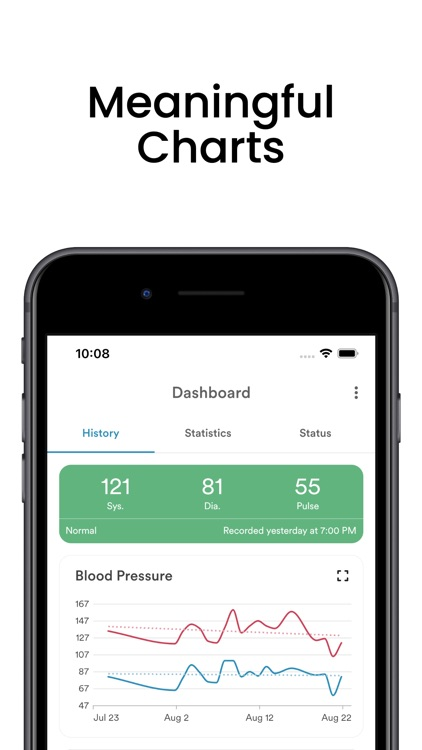 AVAX Blood Pressure