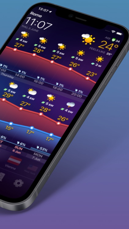 ONE METEO - local weather
