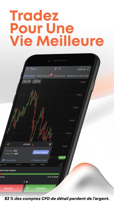 Libertex: Trading CFD en ligne