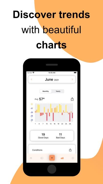 MoodCast: Easy Mood Tracker screenshot-4