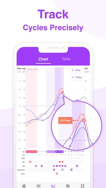 Ovulation Tracker by Premom screenshot-4