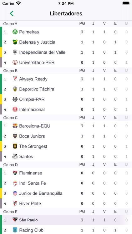 Placar UOL - Futebol screenshot-4