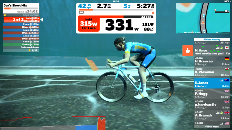 Zwift - Revenue & Download estimates - Apple App Store - Great Britain