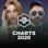 Charts 2020